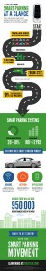 Infographic-Smart-Parking-at-a-Glance-Final-10.10