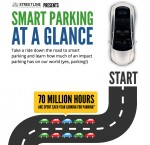 Infographic-Smart-Parking-at-a-Glance